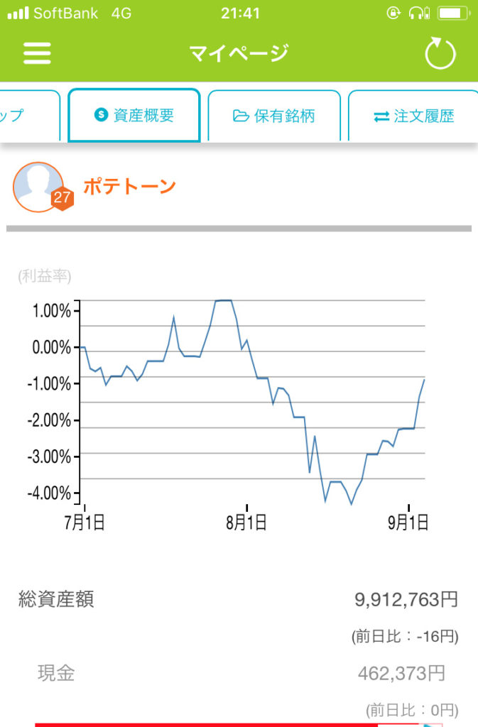 株価はしっかり下がりました。