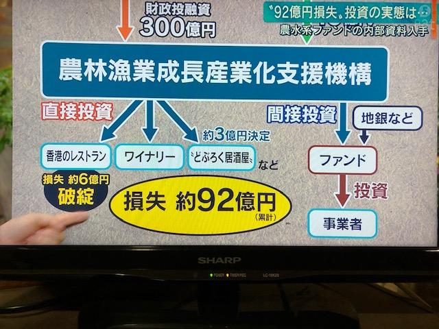 資金調達→失敗→バックレ→再チャレンジ→資金調達→失敗→バックレ→再チャレンジ→
